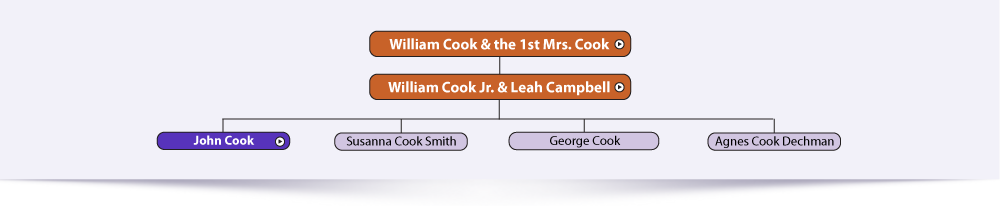 William Cook & Leah Campbell
